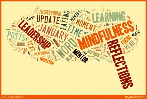 January mindfulness word cloud