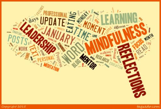 January mindfulness word cloud