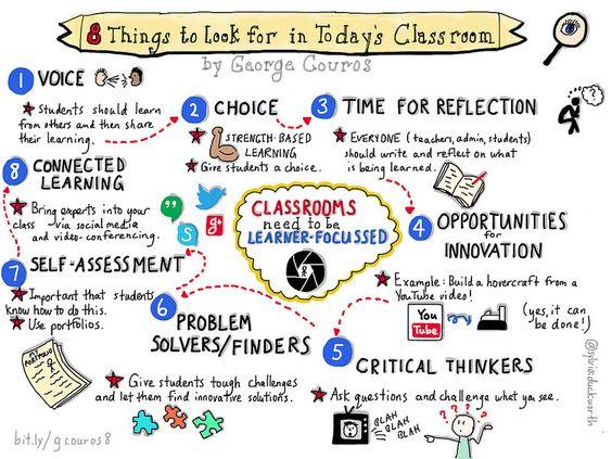 8-classroom-characteristics
